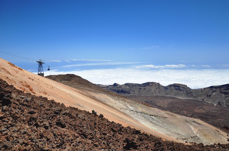 Wulkan Teide kolejka